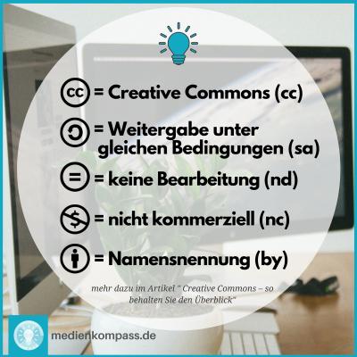 Übersicht über die CC-Lizenzen der Creative Commons für Bilder, Texte und andere Werke