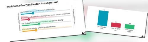 Learning-Tools, mit denen die Teilnehmenden selbst aktiv werden können, beispielsweise durch Umfragen